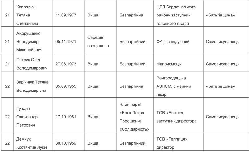 raygorodok3