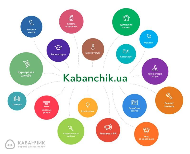 kabanchik1