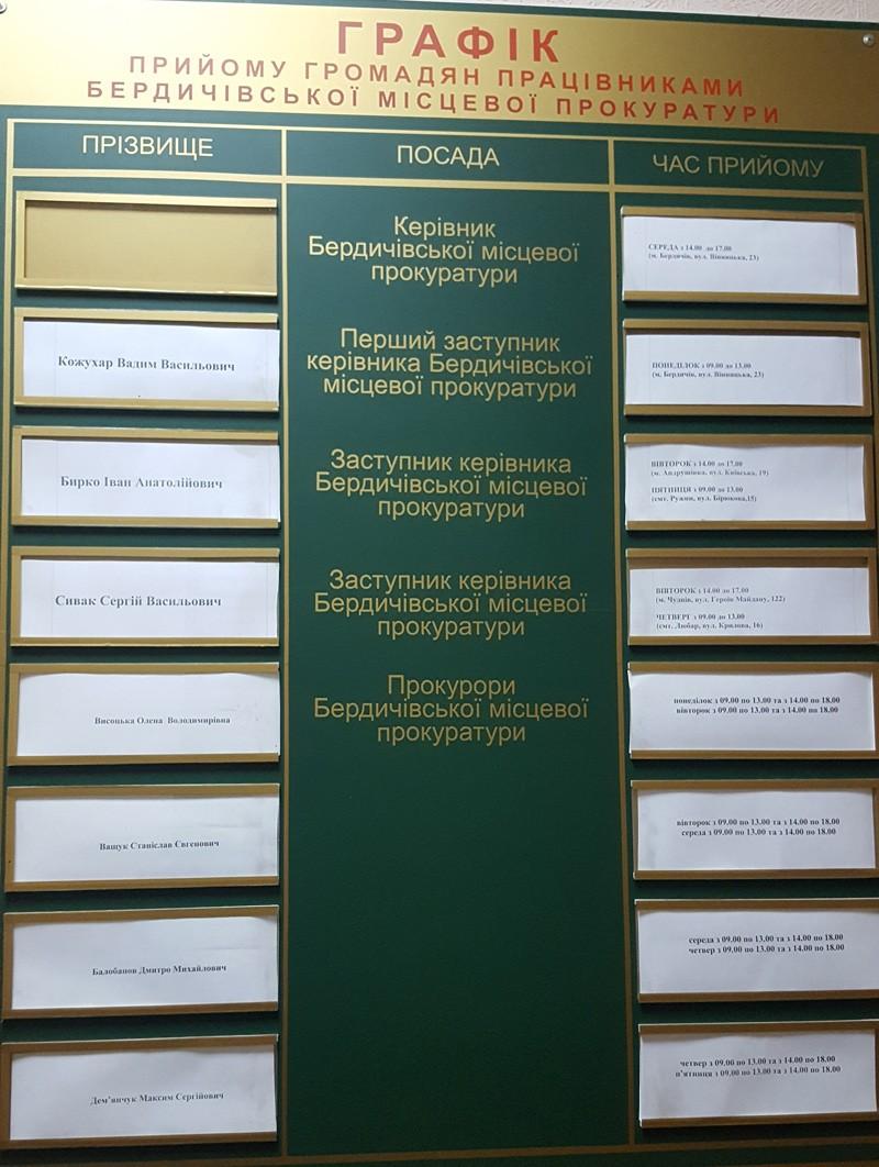 Bilochitskiy1