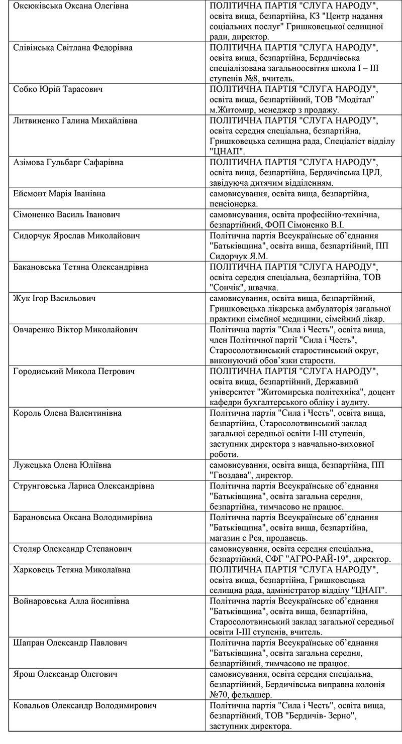 Gryshkivcy1