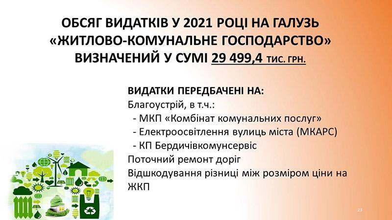 budzhet2021 20