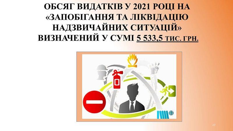 budzhet2021 24