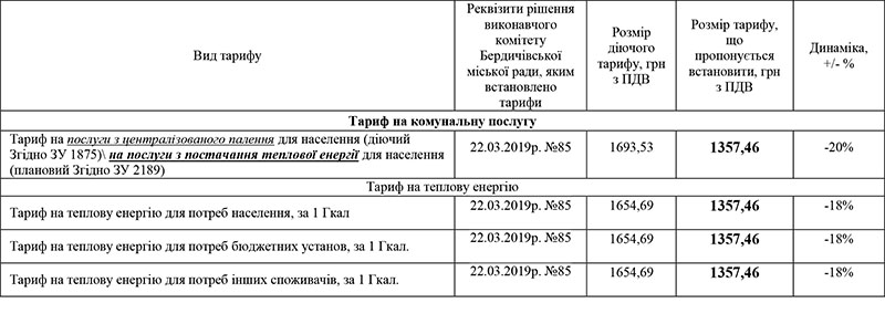 taryf1