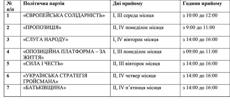 grafik.depytaty1