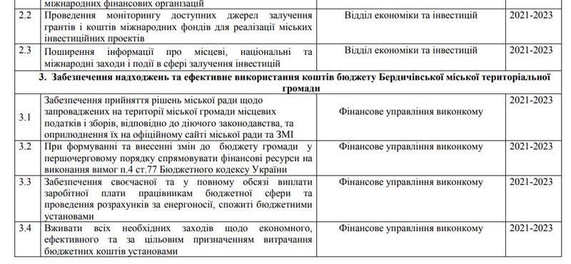 strategiya1