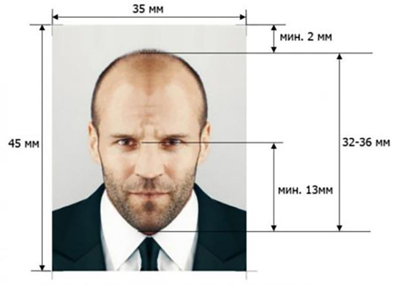 trebovaniya k foto na bolgarskuyu vizu 1